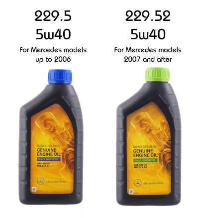 OEM Mercedes Engine Oils Now Available