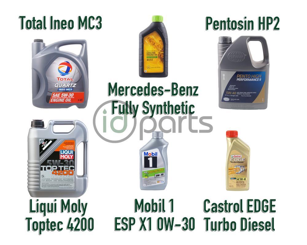 Oil Change Kit (Sprinter OM642)