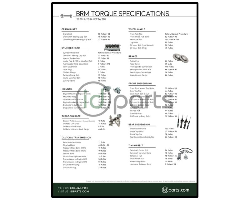 Torque Specifications Poster (A5 BRM)